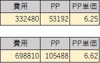 f:id:piropiro0123:20171101174213j:plain